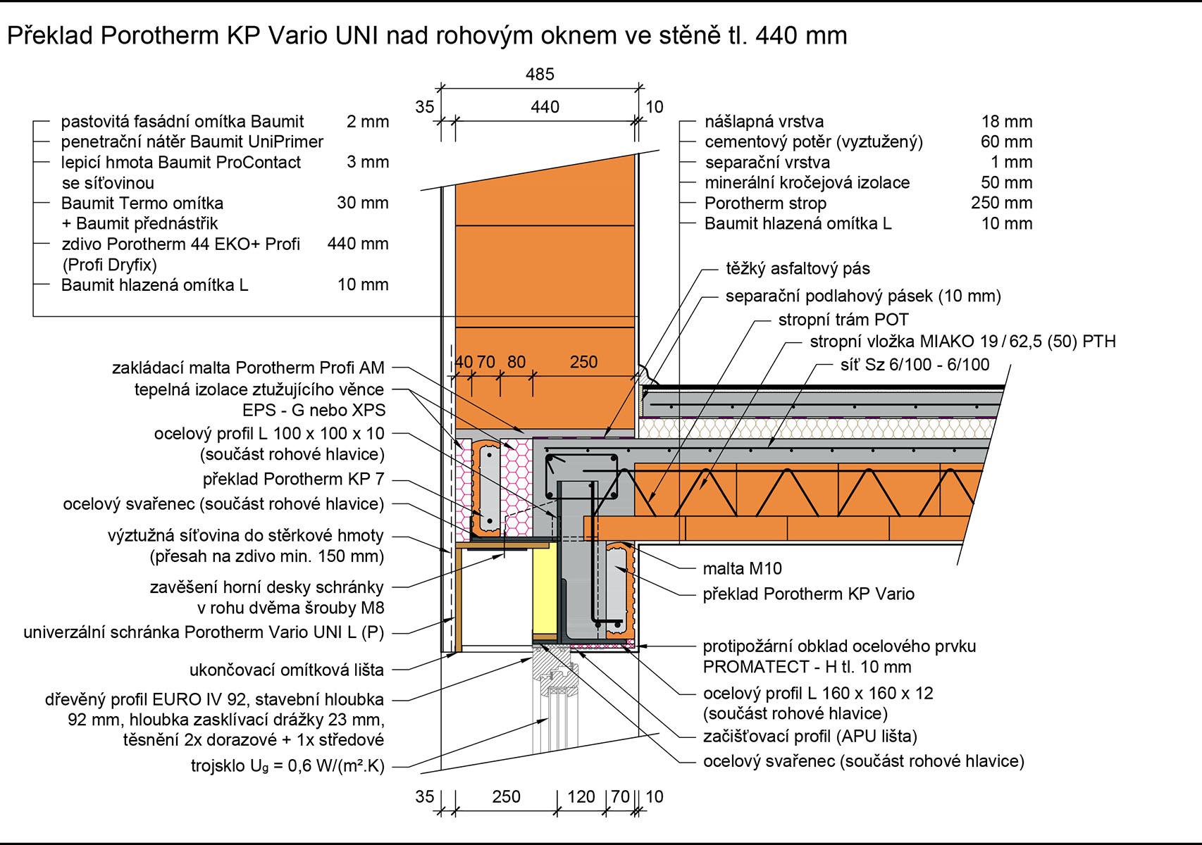 Stavbaweb Cz Rohove Preklady Porotherm Kp Vario Uni R